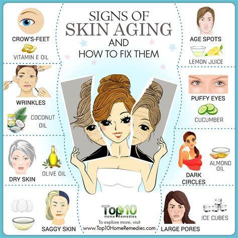 Laptops The New Cause Of Skin Aging by 10 Signs Of Skin Aging And How To Fix Them Top 10 Home