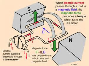 dc schematic diagrams get free image about wiring diagram