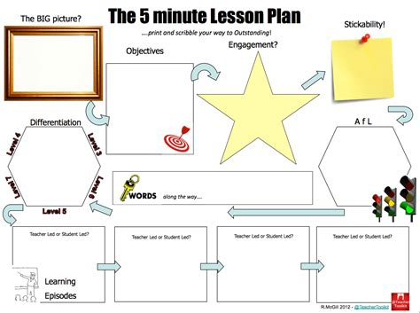 the system for part 4 doc lessons in betty neels happily after volume 4 books the 5 minute lesson plan template teachertoolkit