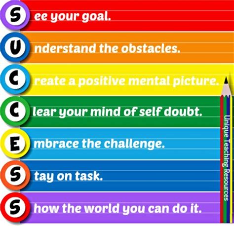Mbrace the challenge s tay on task s how the world you can do it