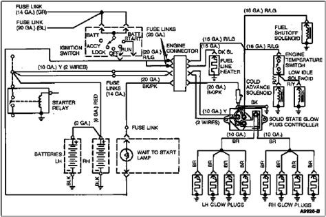 7 3 idi glow relay wiring diagram 28 images 7 3 idi