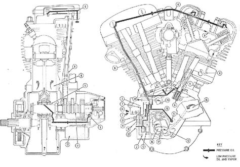 harley davidson engine diagram shovelhead schematic get free image about