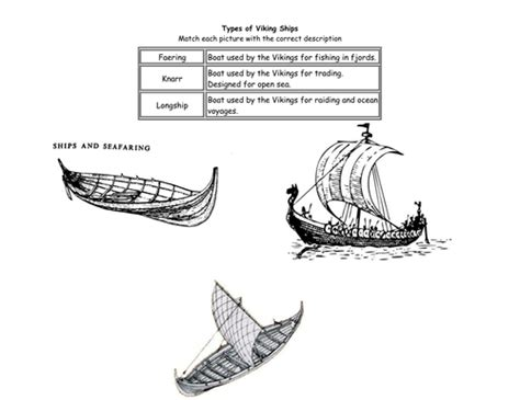 viking boats by lizbiz2 teaching resources tes - Viking Boats Lesson
