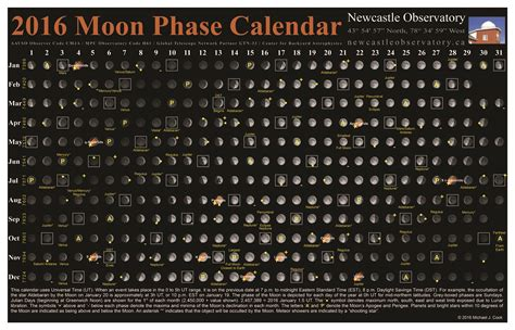 Moon Calendar Image Gallery Moon Phases 2016