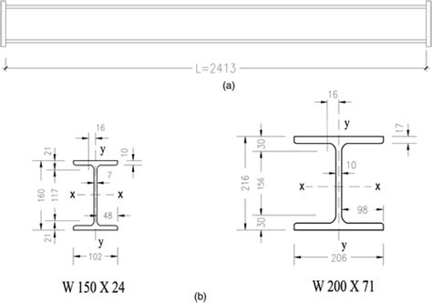 w section sizes experimental performance of steel beams under blast