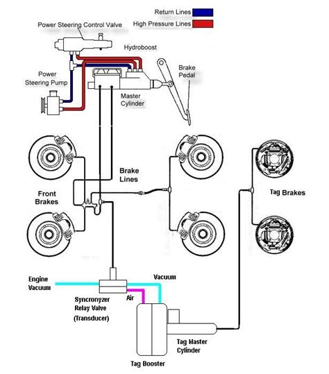 ford 545 tractor wiring diagram tractor 3 point hitch