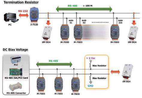 how do terminating resistors work how terminating resistors work 28 images termination alternative to high watt resistor