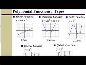 lesson 6 3 identifying a polynomial function from the
