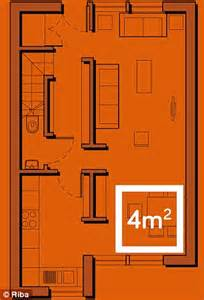 how big is 10 square meters riba architects warn half of new builds are too small for