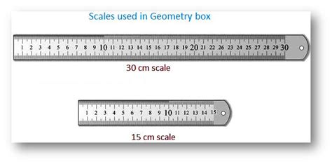 standard unit of length unit kilometre meter m and centimetre cm