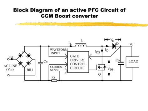 power factor correction in boost converter power factor correction with boost converter 28 images power factor correction with