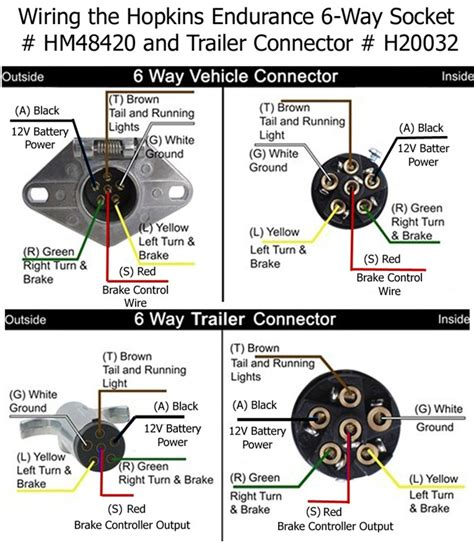 pin trailer light wiring diagram on six way get