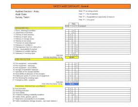 audit programs templates program audit template virtren