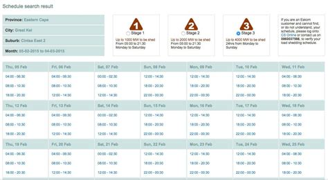 Eskom Load Shedding Areas by 3 Steps To Accurate Load Shedding Schedules In East