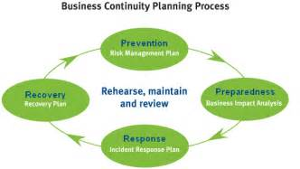 Business Gateway Business Plan Template by Guidance Business Plans Llep Business Gateway