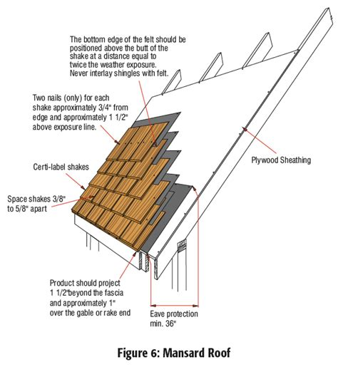 Roof Construction Details Roof Manual Cedar Shake And Shingle Bureau