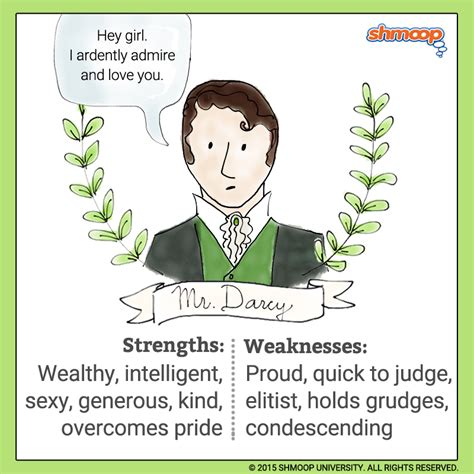 describe the themes motifs and symbols in pride and prejudice mr darcy in pride and prejudice