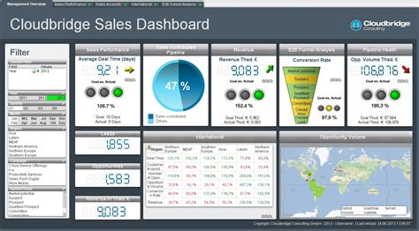 sales dashboard templates image gallery sales dashboard