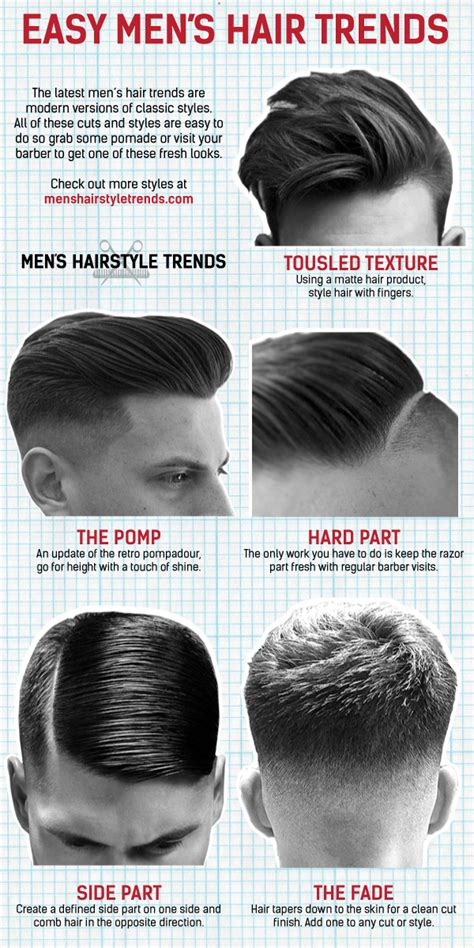 most popular manscaping styles top 10 most popular men s hairstyles 2015 men s