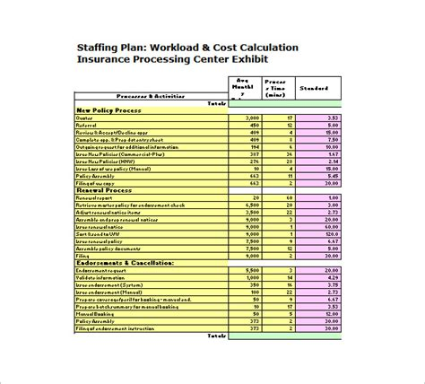 staffing plan template excel plan template