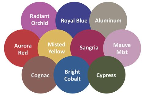what is the best color what to wear wednesday combining pantone s fall 2014 colors