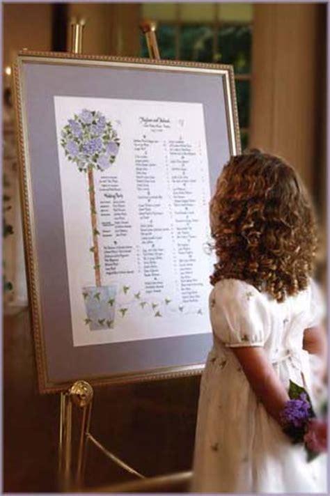 lista tavoli matrimonio matrimonio come fare la lista degli invitati sposalicious