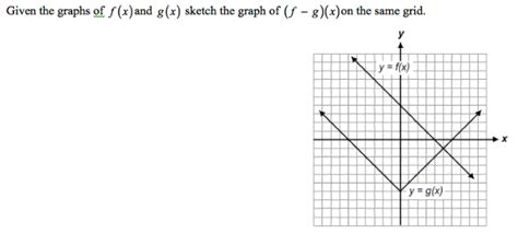 Drawing F X Graph by Graphing Functions Given The Graphs Of F X And G X