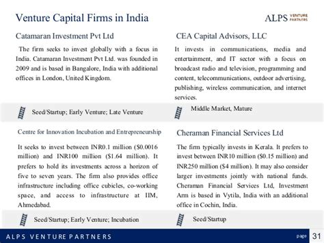 catamaran company bangalore venture funding guide for startups india region