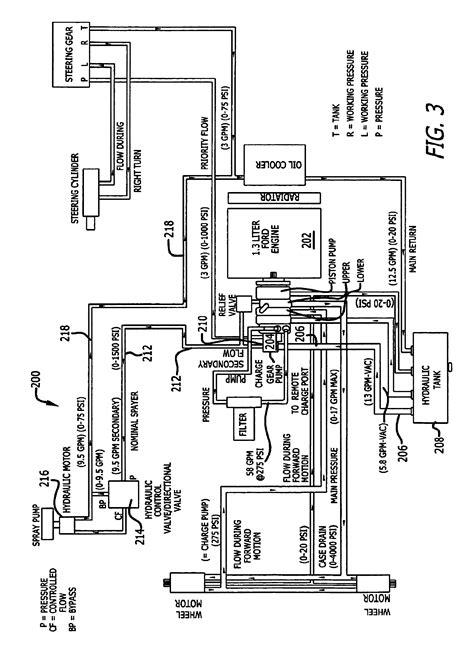 flow meters wiring diagram wiring diagrams wiring
