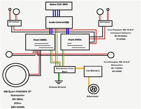 nissan pathfinder radio wiring diagram wiring diagram