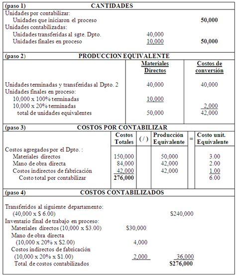 manual para declaraciones mensuales guia practica para presentar las declaraciones mensuales