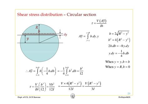 shear stress formula for circular section mechanics of structures module3