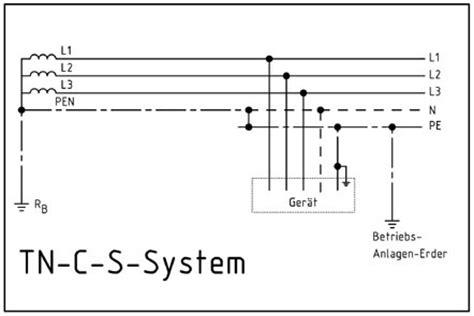 tennessee c 32 topraklama sistemleri aram箟zda bir elektrik var