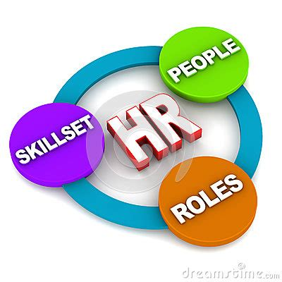 human resource management clipart clipart suggest