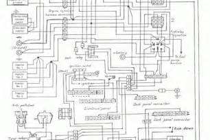 winnebago rv wiring diagrams rv free printable wiring diagrams