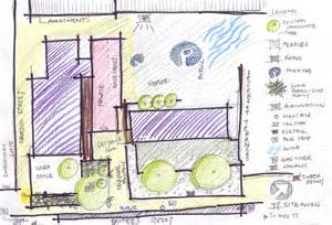 house site carolyn s architecture apprenticeship part b brookes street house site analysis