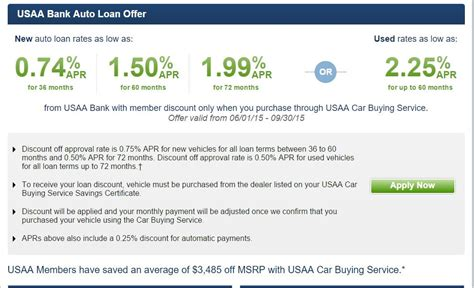 Usaa Auto Loan Approval Letter car buying service usaa bank loan rate reduction usaa