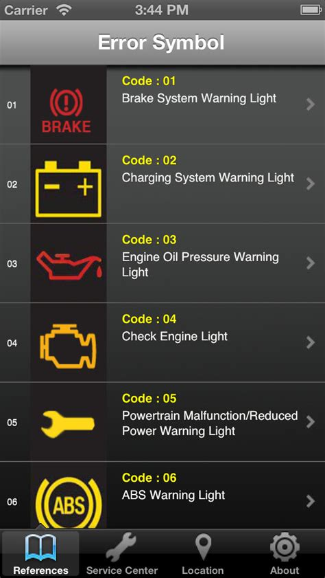 mazda 3 warning lights 301 moved permanently