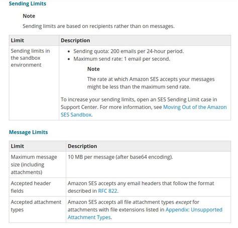 amazon web hosting amazon web hosting services getting started