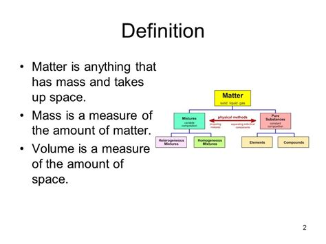 meaning of matters matter chapter ppt