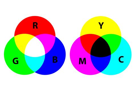 define analogous colors color theory basics you need to widewalls