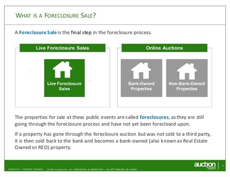 bid and buy foreclosure 101 how to research bid and buy with success