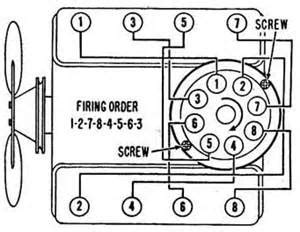 buick 455 firing order diagram buick v8 firing order wire placement