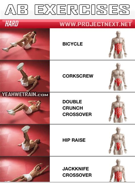 sixpack workout hard part  abs abdominal crunch