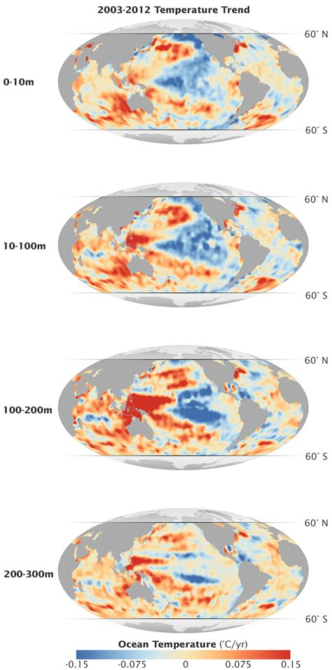 new study finds the global new study finds heat is being stored beneath the surface
