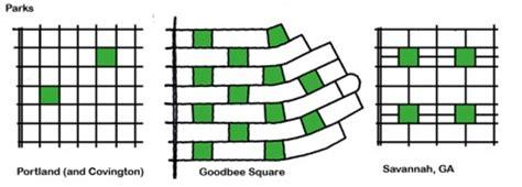 grid pattern tagalog wikipedia grid pattern savannah free patterns