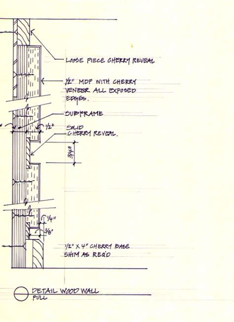 section html section elevation