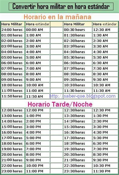 Tabla Hora Militar | tabla de horario militar newhairstylesformen2014 com