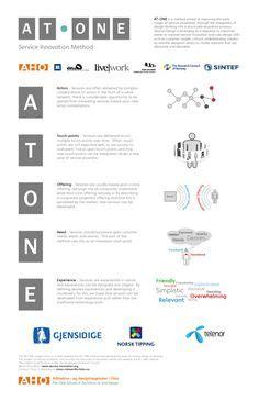 strategic design research journal unisinos xlr8 is het jongste boek van john kotter subtitel