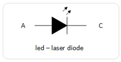 laser diode and led difference article basic diode types electronics infoline